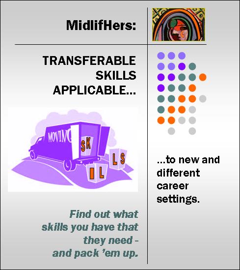 Transferable Skills Careerchanghers Com